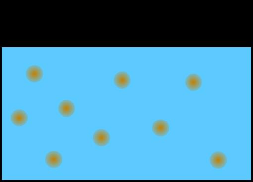Diffusion Ende